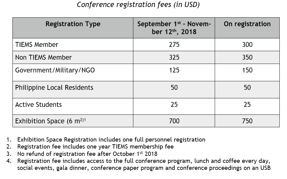 Manila reg fee september